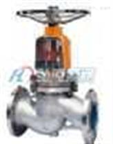 JLH41H/Y氧气专用截止阀