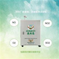 燃烧锅炉废气排放氮氧化物实时自动监测设备