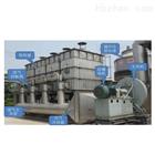 环保脱销废气处理工艺生产