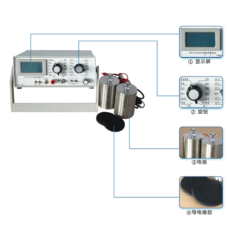 山东点对点电阻率测试仪