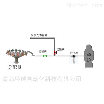 煤粉测堵装置