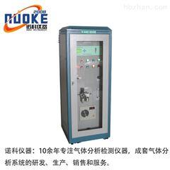 NK-805过程气体分析仪