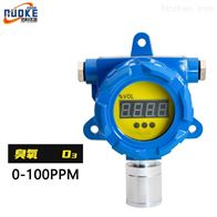 NK-609臭氧检测仪