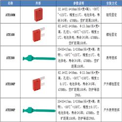 表带式传感器 开关柜表带测温系统