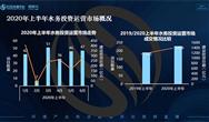 数据观察:上半年超1300亿元水务市场背后企业竞争格局