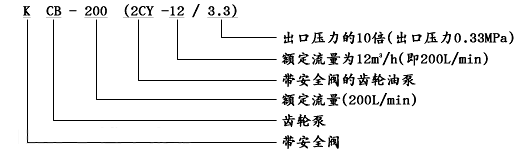 KCB齿轮油泵型号意义