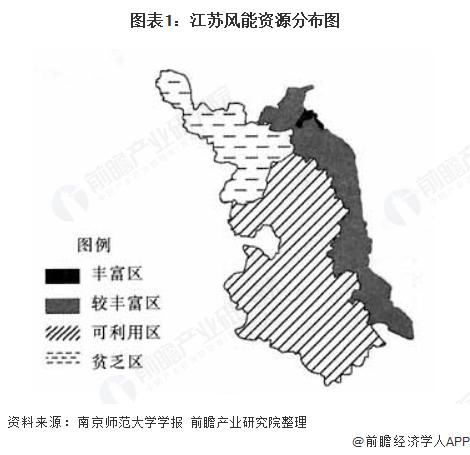 产业之问|风力发电产业:江苏省是风电行业黑马? 当之无愧!