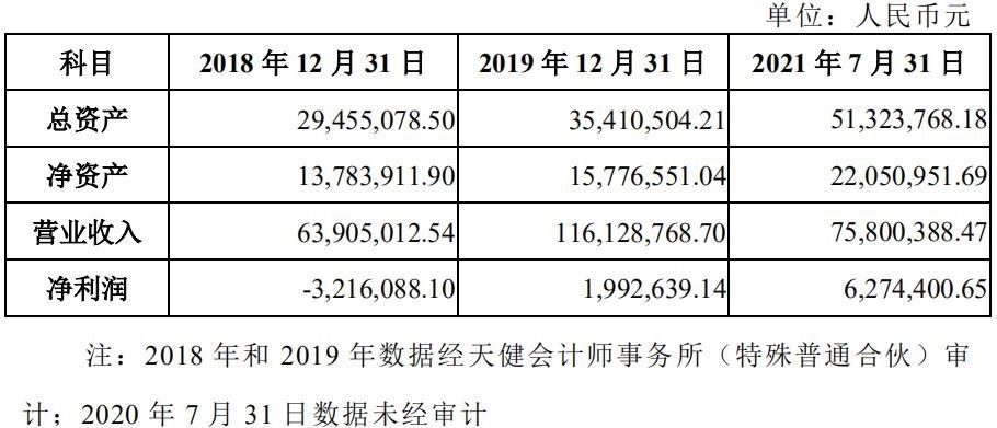 龙马环卫:拟设立互联科技公司及收购莆田龙马40%股权