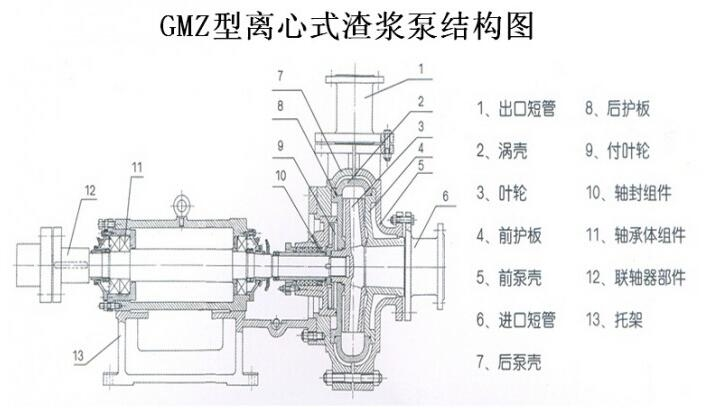 国际渣浆泵