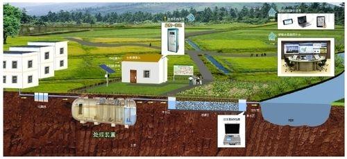 那曲农村污水处理设备推荐