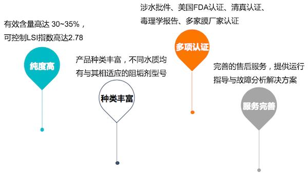 宝莱尔 反渗透阻垢剂 TRISPE 8000  8倍浓缩液 适用于高铁水型 厂家直供 英国POLYMER品牌 价格详谈示例图4