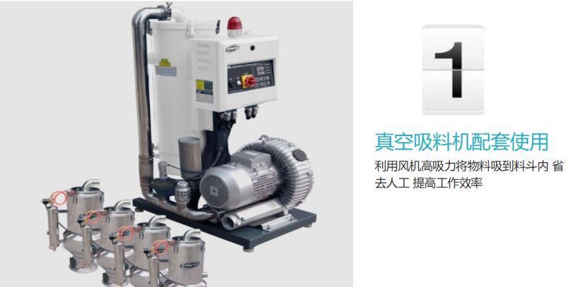 厂家3KW高压风机漩涡气泵 注塑机高压漩涡鼓风机示例图12