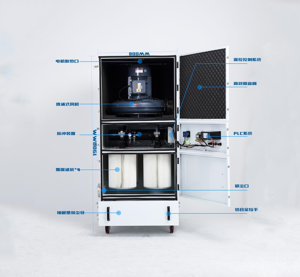玻璃纤维复合材料滤筒集尘器 碳纤维粉尘收集脉冲滤筒集尘器    集尘器厂家 可非标定制示例图5