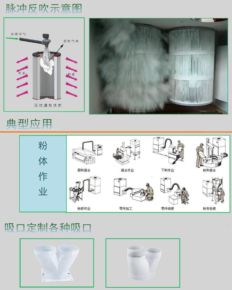 玻璃纤维复合材料滤筒集尘器 碳纤维粉尘收集脉冲滤筒集尘器    集尘器厂家 可非标定制示例图7