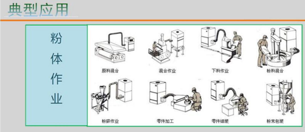 机床废屑除尘器 磨床粉尘吸尘器 柜式工业吸尘器 磨床吸尘器示例图8