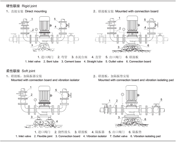 喜之泉XBD-L3.0/1,立式单级稳压消防泵,消防水泵,消防泵示例图6