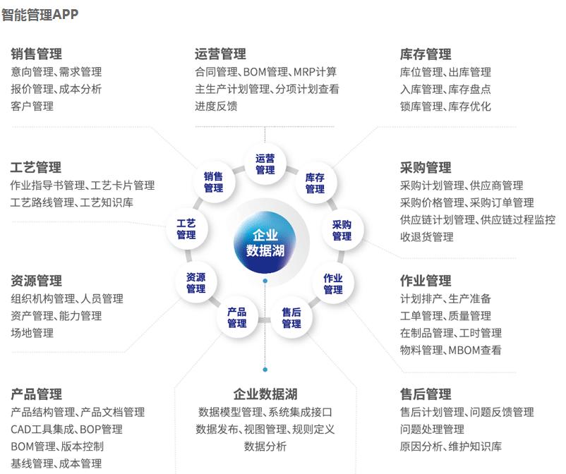 上海西门子电线电缆一级代理商