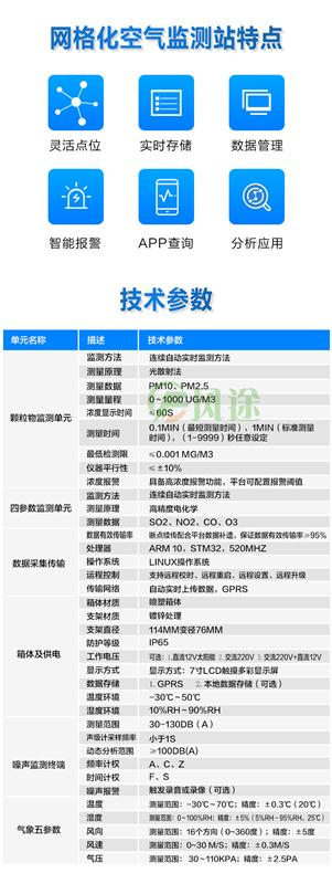 网格化空气监测站特点和技术参数
