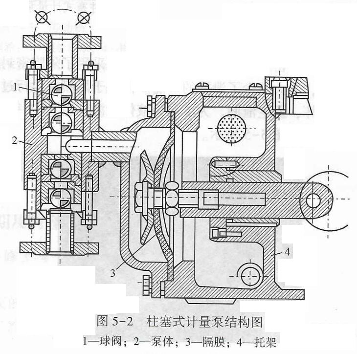 柱塞計量泵結構圖