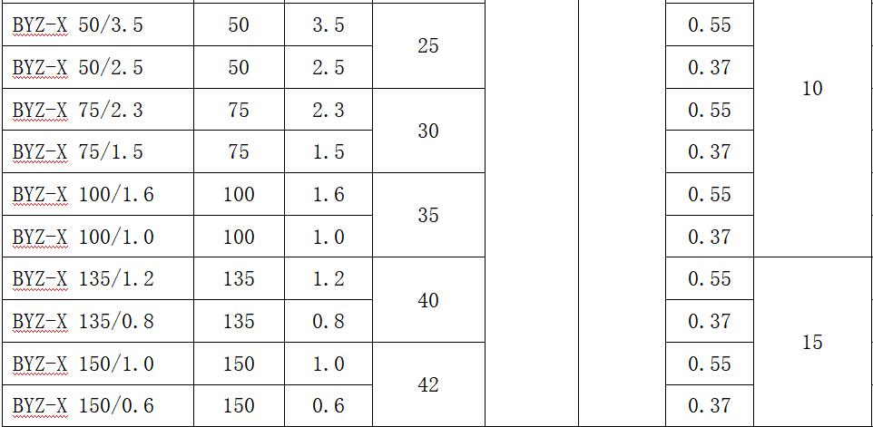 高壓力計量泵參數表