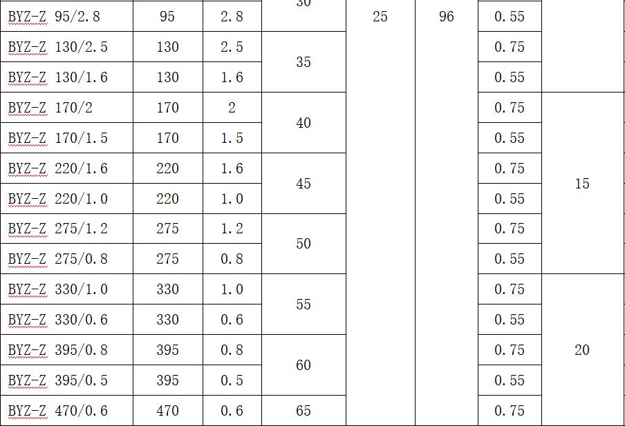 柱塞計量泵參數