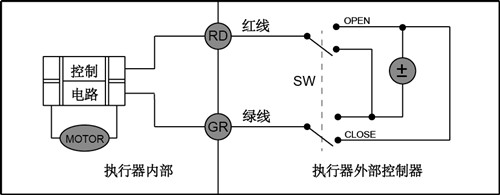 CWX-15N<strong><strong><strong><strong>微型电动球阀</strong></strong></strong></strong>图