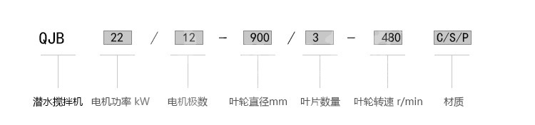 QJB潜水搅拌机低速推流器 水下推流叶轮污水处理搅匀混合搅拌养殖示例图10