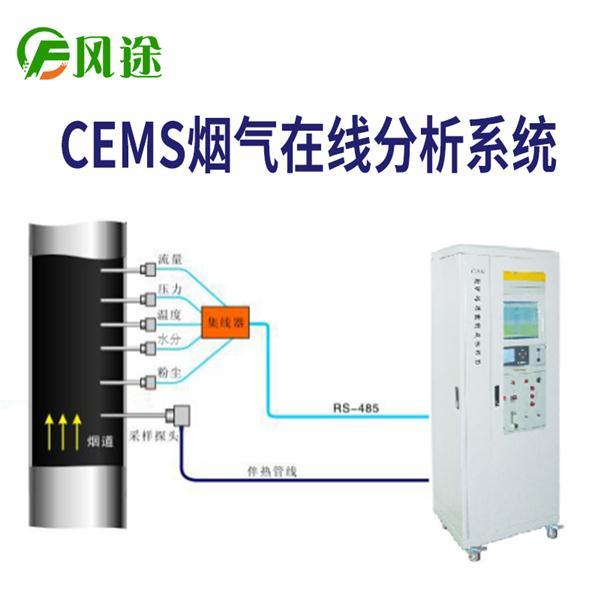 cems烟气在线分析系统