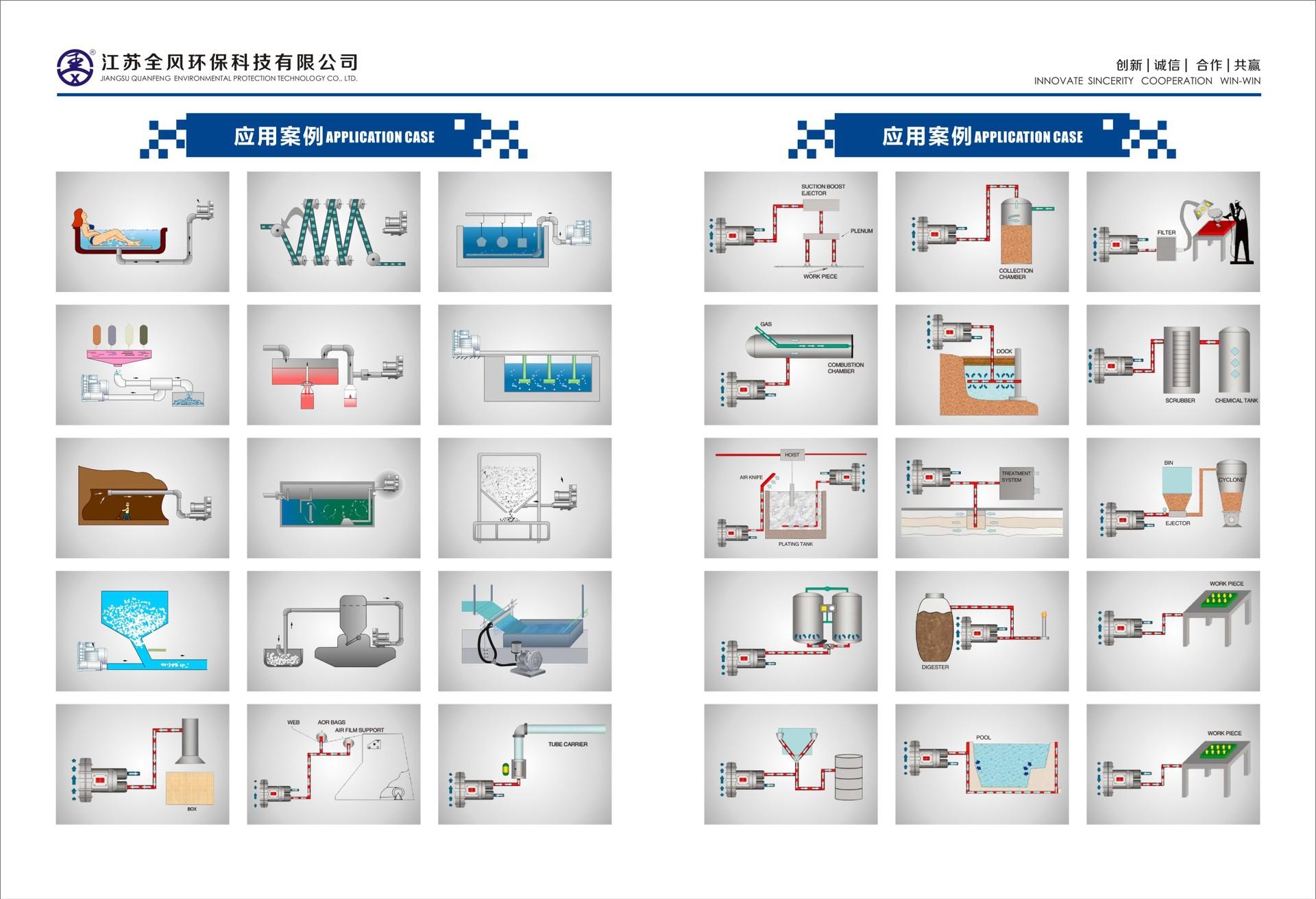 厂家TWYX高压风机 RB-72S-1 双极漩涡风机 鱼塘增氧泵 江苏全风厂家示例图3