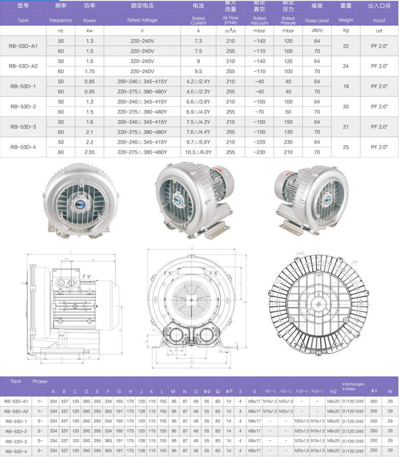 厂家TWYX高压风机 RB-72S-1 双极漩涡风机 鱼塘增氧泵 江苏全风厂家示例图14
