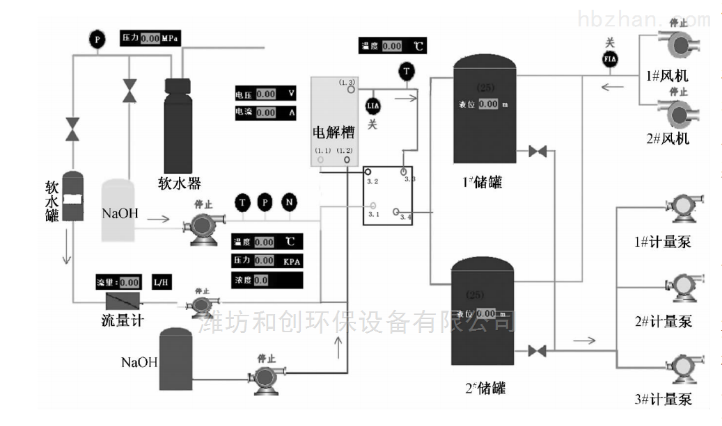 莆田专业生产简易次氯酸钠发生器厂家