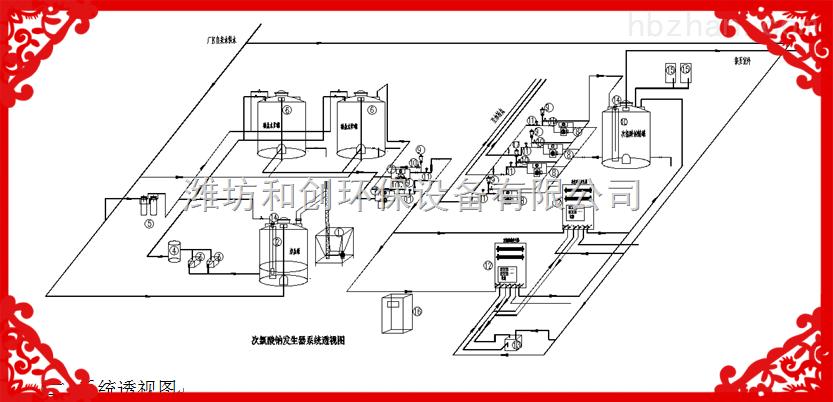 邢台区域销售电解次氯酸钠发生器生产厂