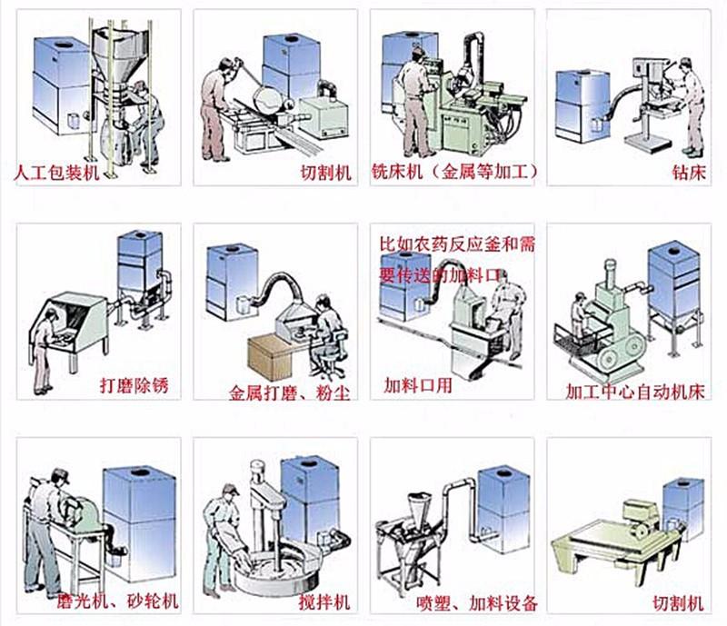 厂家磨床吸尘器  0.75kw磨床粉尘除尘器  JC-750-2砂轮机打磨集尘器   机床铝屑粉尘吸尘器移动式示例图15