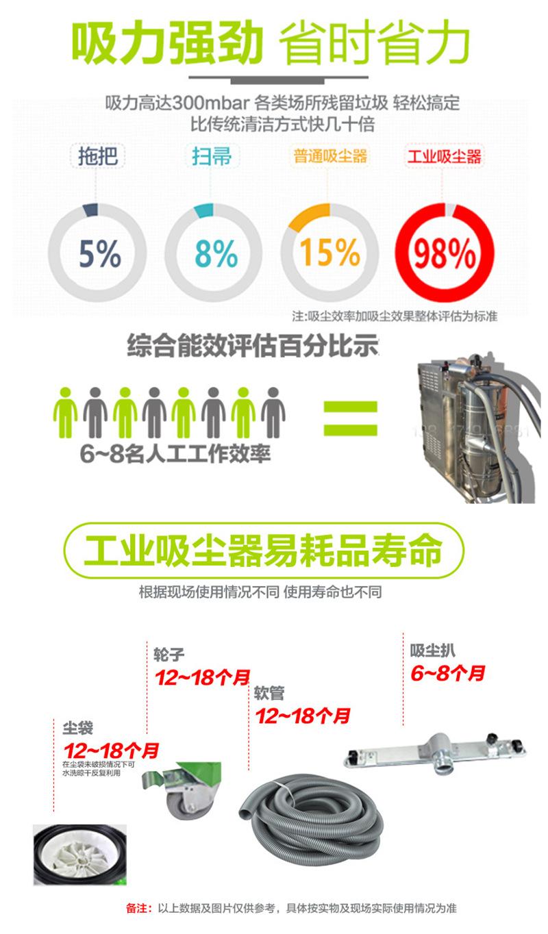 SH3000脉冲工业吸尘器  3KW大吸力全自动脉冲工业吸尘器厂家示例图18