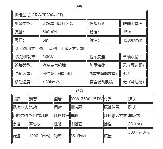 移动式柴油机水泵机组参数图