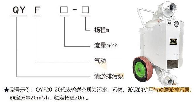 矿用清淤排污泵型号意义