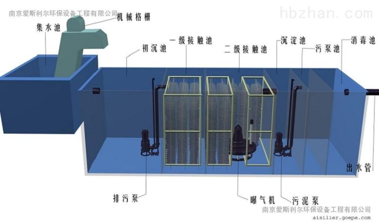 上海一体化污水泵站
