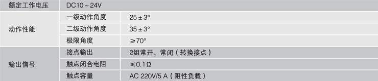 GEJ25/35(A)两级跑偏开关主要技术参数