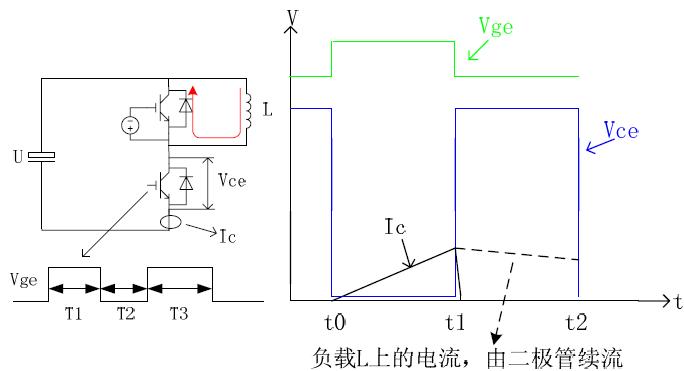IGBT动态参数测试仪-华科智源 HUSTEC-2015 IGBT双脉冲测试系统示例图5