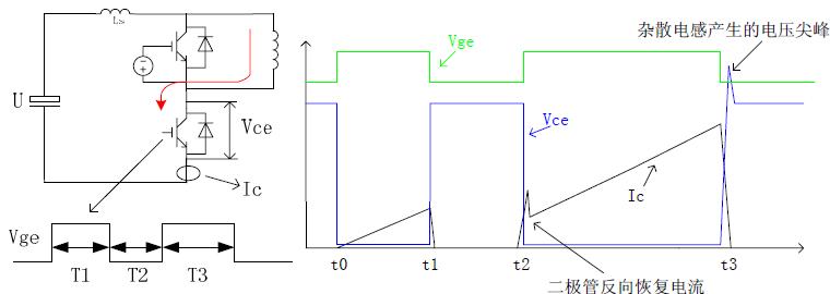 IGBT动态参数测试仪-华科智源 HUSTEC-2015 IGBT双脉冲测试系统示例图7