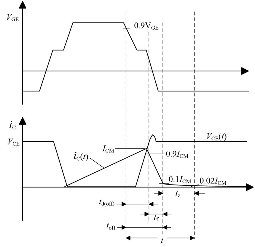 电动汽车新能源汽车IGBT动态参数测试仪-华科智源  IGBT双脉冲测试系统 双脉冲测试台架示例图2