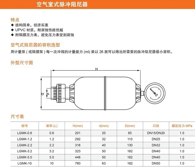 <strong>空气室式脉冲阻尼器</strong>图