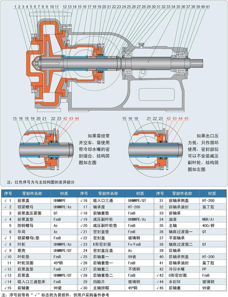 单级压滤机泵结构图