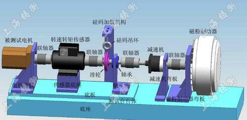 SGDN柴油机扭矩监测设备