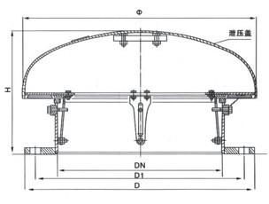 GYXB压力排放阀GYXC紧急泄放人孔图