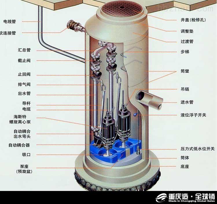 黄山一体化污水提升泵站*